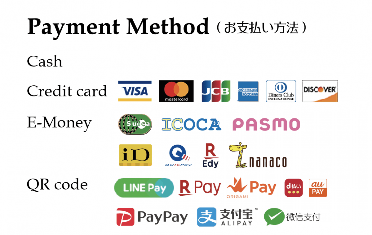 PaymentMethod-Usaboku